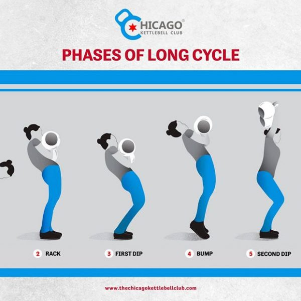 long cycle infographic